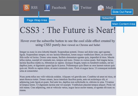CSS Layout of the whole page