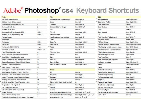 Windows 7 keyboard shortcuts - helpx.adobe.com