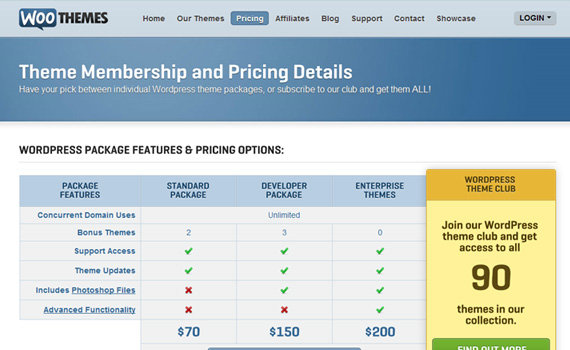 Woothemes-pricing-charts-best-examples-tips-inspiration