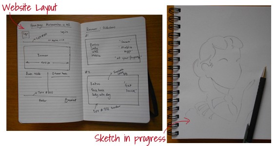 Retro image sketch