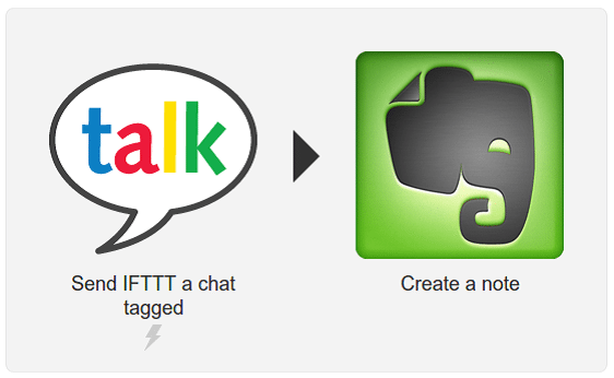 Create Evernote Notes from Gtalk