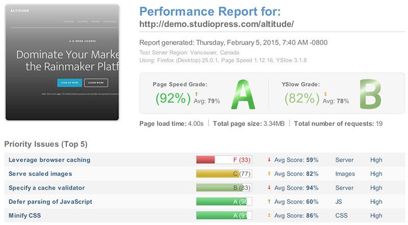 GTmetrix StudioPress Altitude child theme performance report