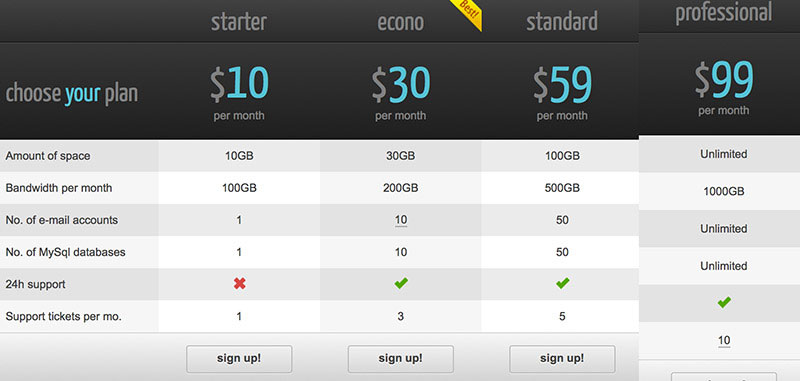 CSS3 Pricing Tables Grids For WordPress