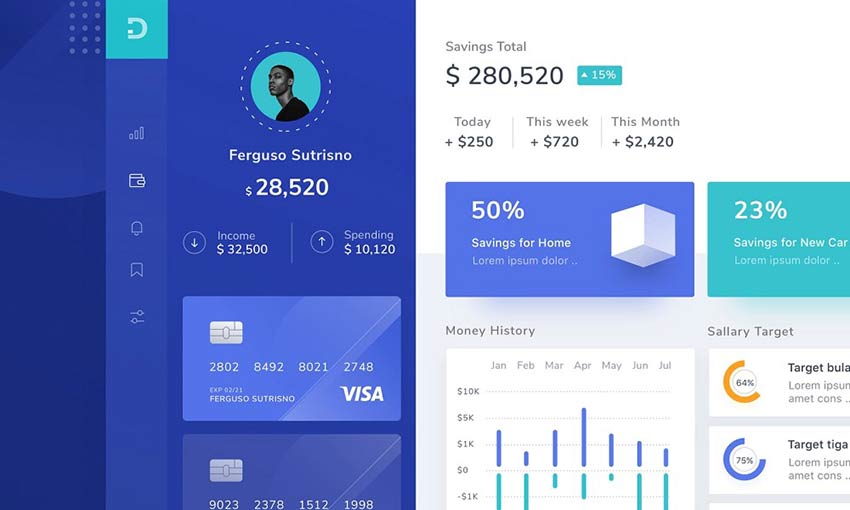 Example of Money Management Dashboard by Riko Sapto Dimo