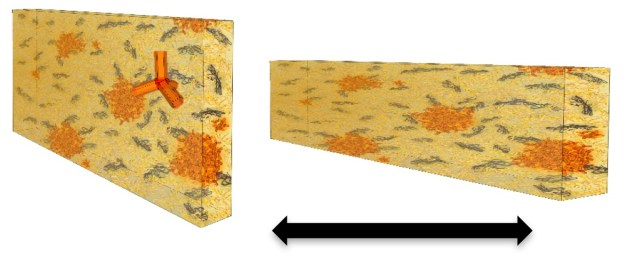 This schematic shows a tetrapod-polymer film before and after it is stretched length-wise. The orange areas are clusters of tetrapods. The scientists found the tetrapods' emitted light color changed when the polymer was stretched. (Credit: Berkeley Lab)