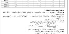 كل ما يلزم طالب التوجيهي لمراجعة امتحان الادارة والاقتصاد 2019
