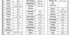 أهم المفردات والأفعال المطلوبة للتأسيس في اللغة الانجليزية