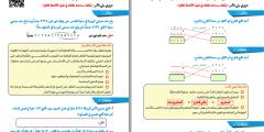 ملف بطاقات التعلم الذاتي لمادة الرياضيات للصف الرابع