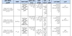 خطة الفترة الثانية لمبحث اللغة العربية للصف الرابع