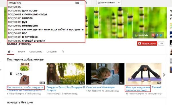 семантическое ядро youtube
