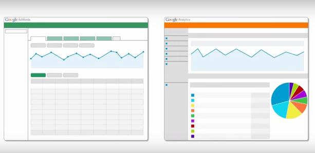 svjaz'_Google_Analytics_i_AdWords