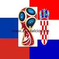 pronostico Russia-Croazia