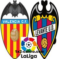 Pronostici Liga 14 marzo