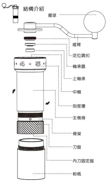 E-Pro & Z-Pro grinder