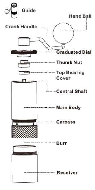 E-series grinder