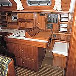 Navigationsbereich