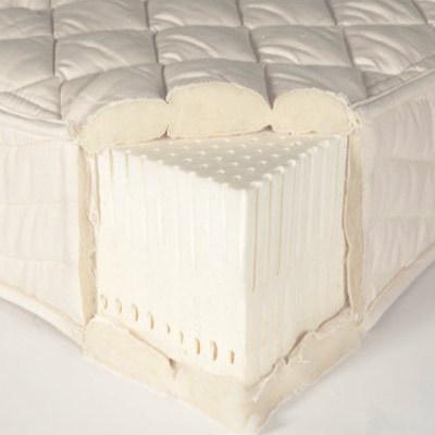 Natural Latex Rubber Foam Mattresses