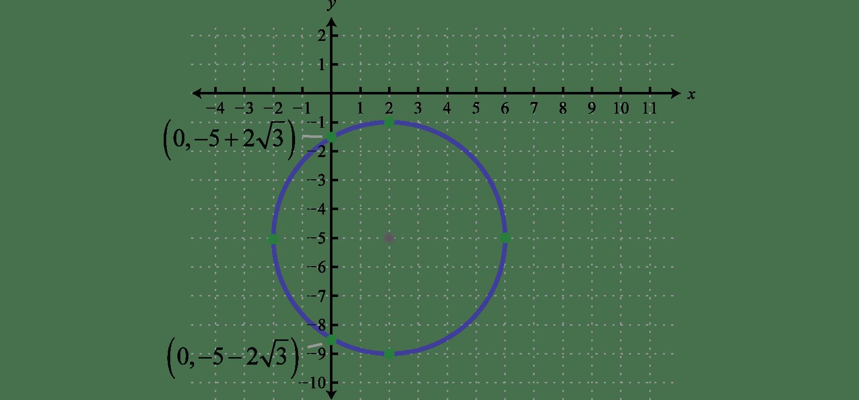 8 2 Circles