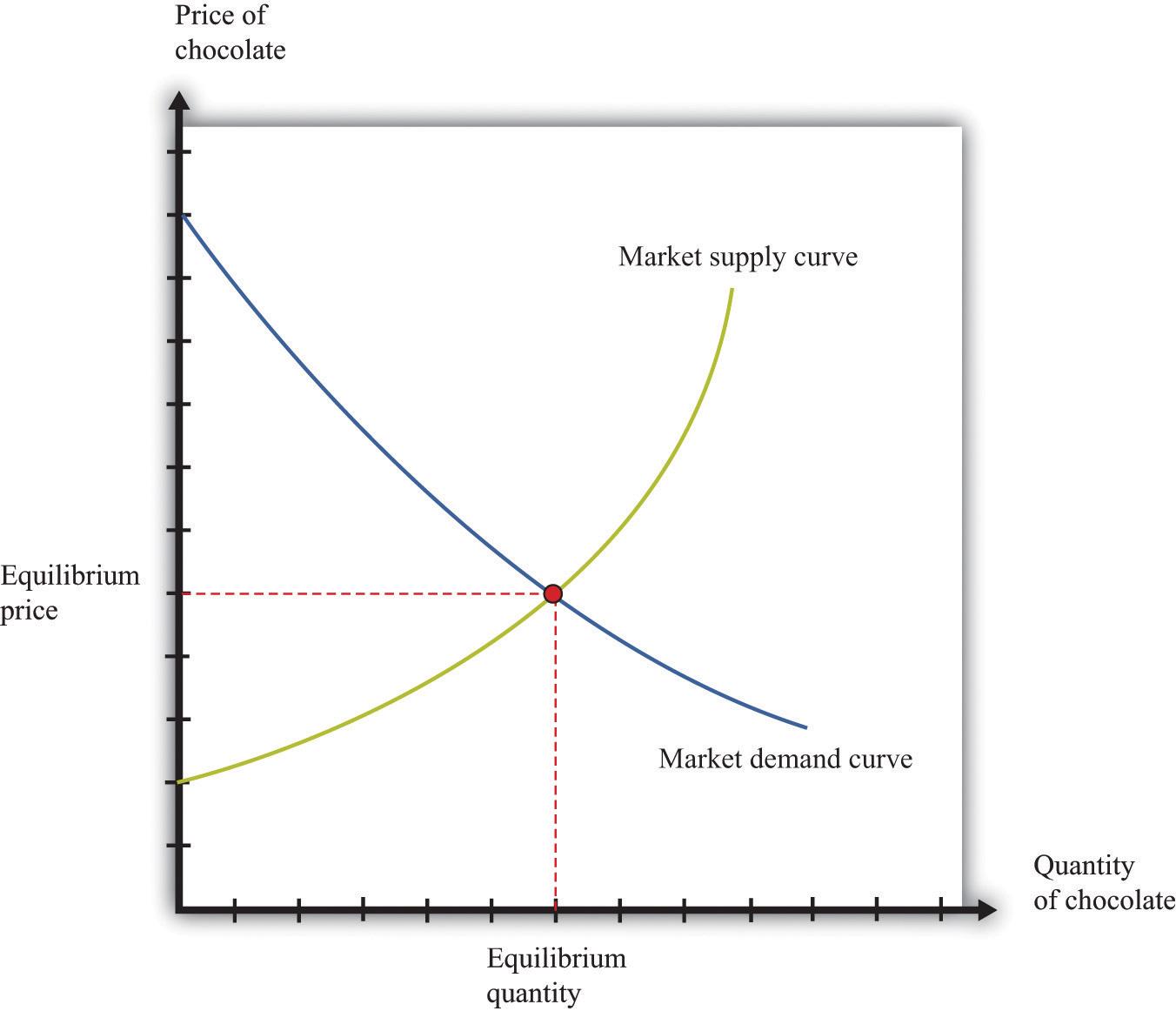 Macroeconomics Toolkit