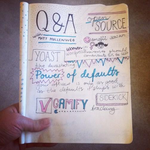 #WCEU talks sketch notes: Matt's Q&A and Joost de Valk.