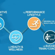Where to focus for both health and success