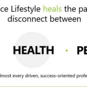 Human Energy Health and Performance