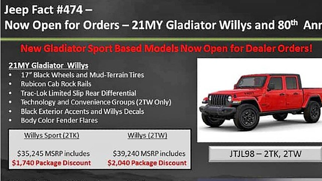 2021 Jeep Gladiator Willys Package price