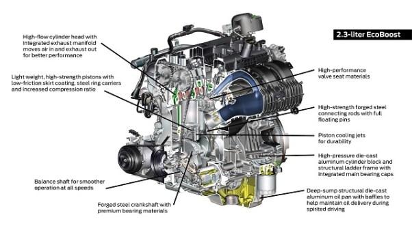 2021 Ford Ranger 2.3 ecoboost engine