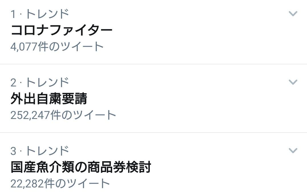 【ツイッター】コロナファイター、あっという間にトレンド1位に(´・ω・`)