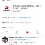 【速報】東京+2380000