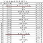 小学校の教諭である藍澤晋クン44歳 女子児童のマンコを舐めてちっぱいに吸い付いて逮捕