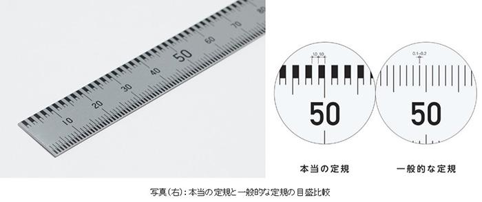 """コクヨが正確な1mmを測れる「本当の定規」全国発売 メモリの境界を""""面と面の間""""で計測"""