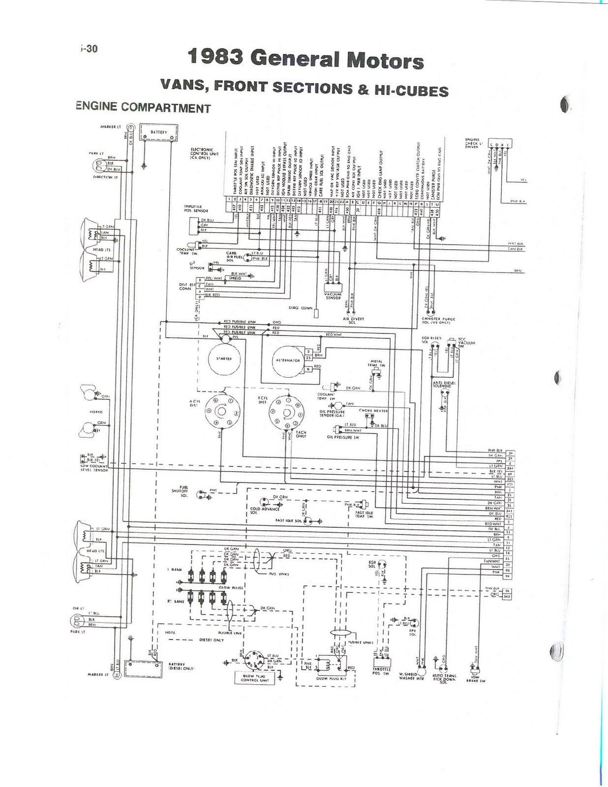 Coleman Pop Up Camper Wiring Diagram