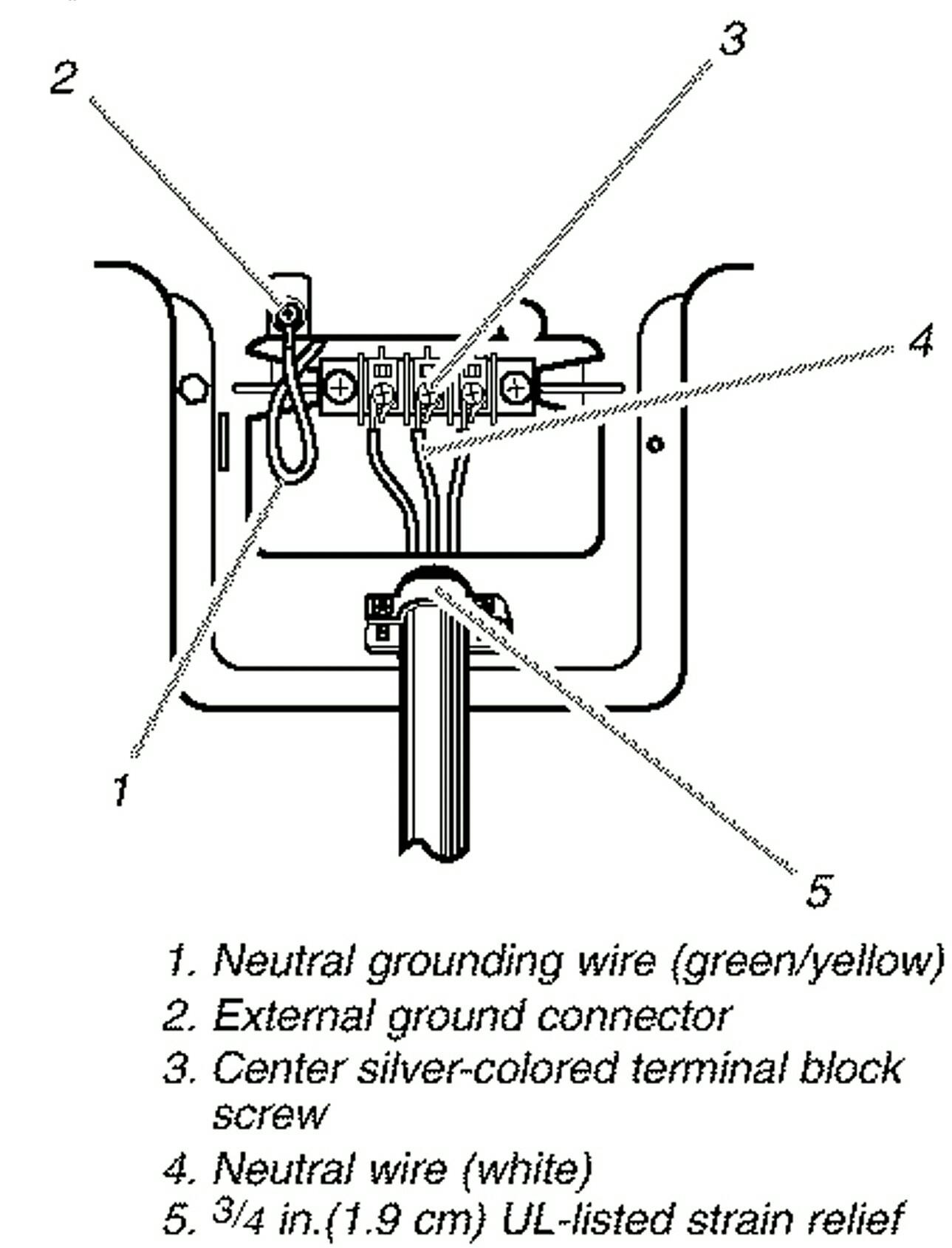 Trend Of Kenmore Dryer Wiring Diagram
