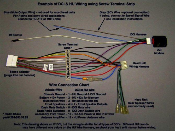 96 accord radio wiring  wiring diagram conductorareab