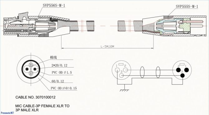 sonic electronics wiring diagram  replacement fuse box 2004