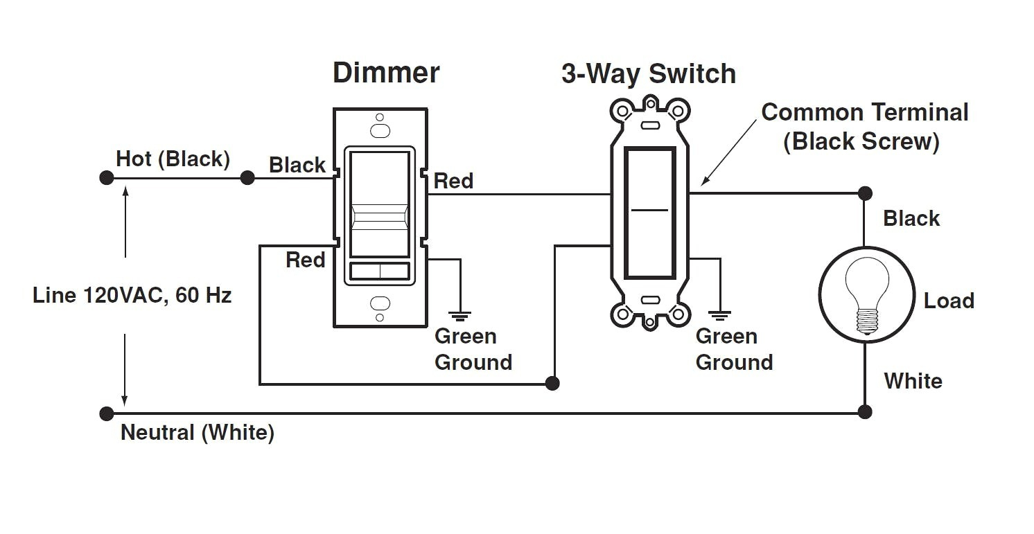 Leviton Dimmer Wiring Diagram Extraordinary