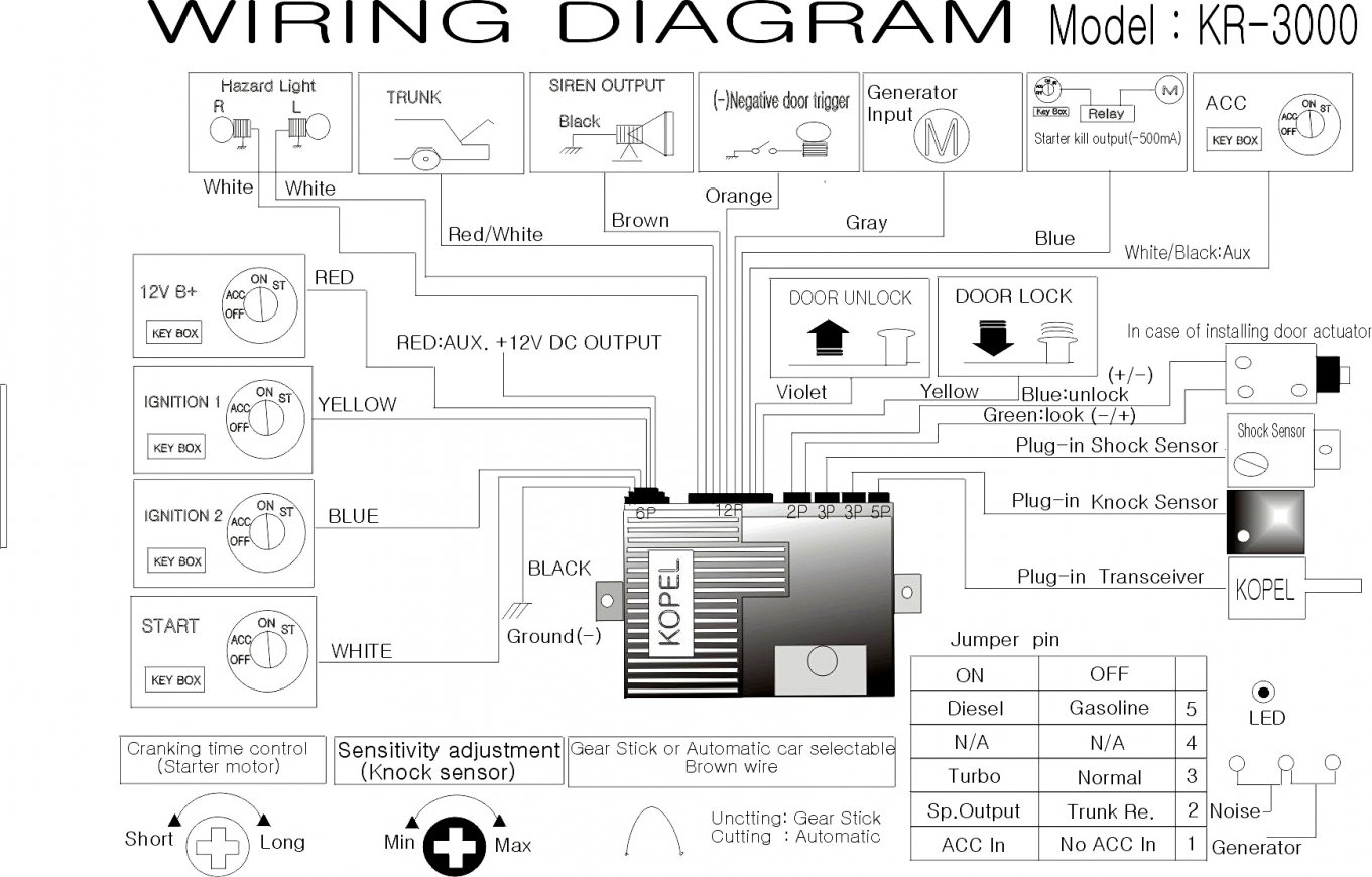 Pioneer Diagram Wiring Deh X Bt