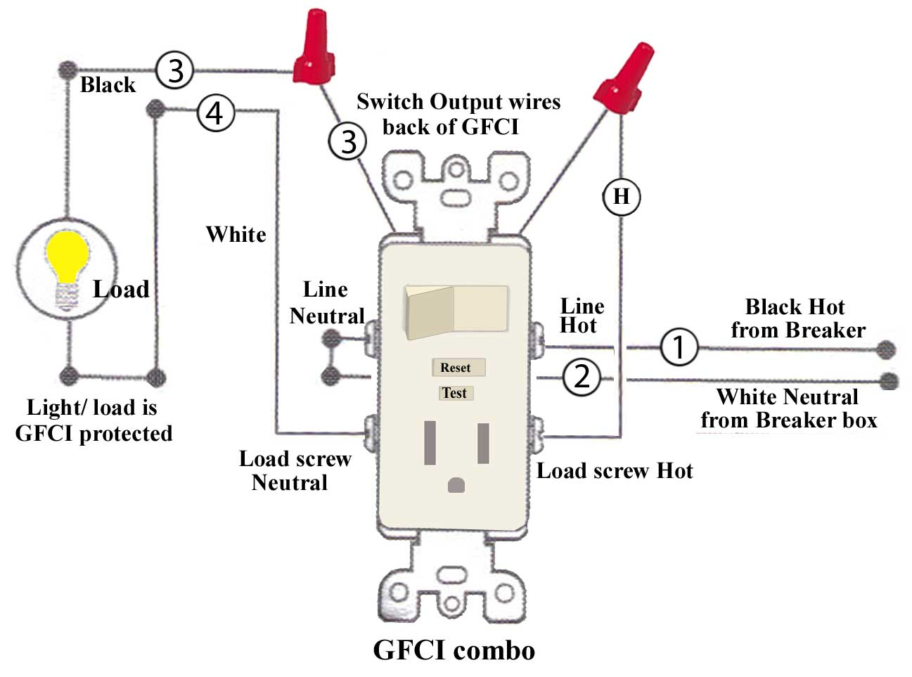 A Light Switch With Receptacle Wiring Diagram