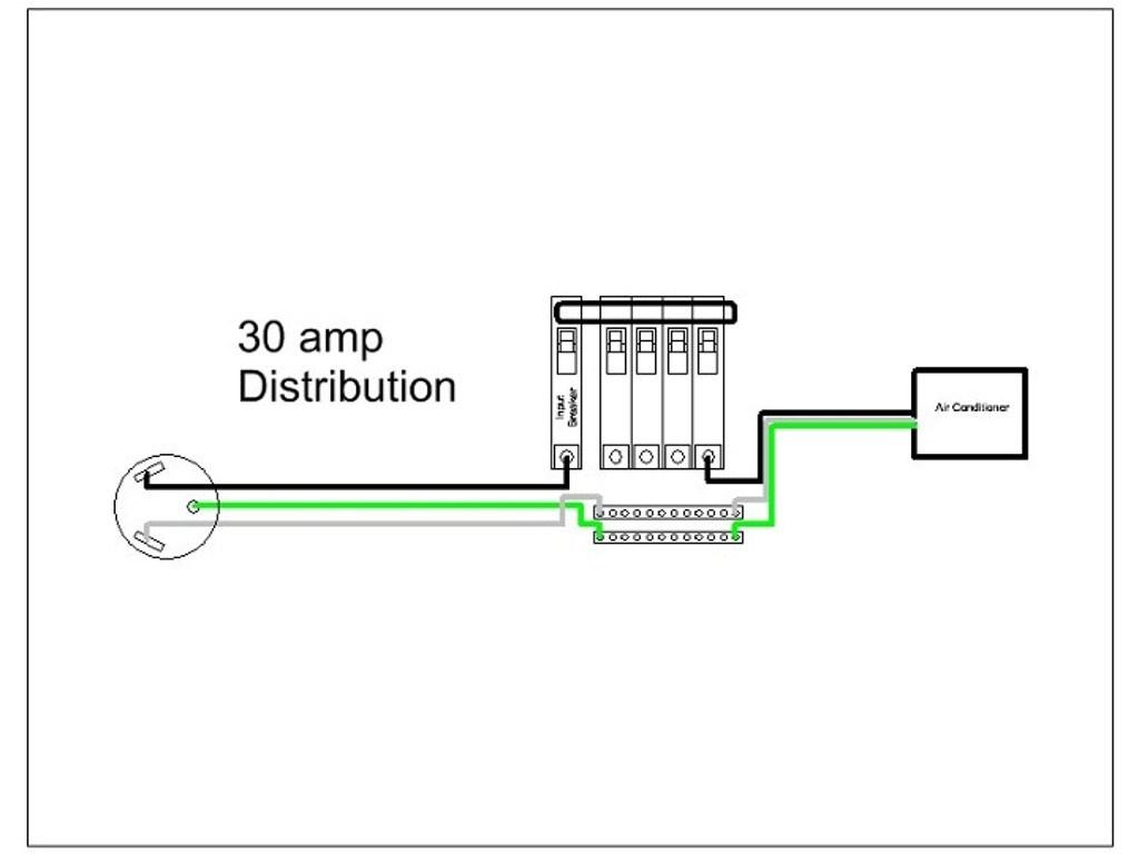 30 Amp Plug Wiring Up A Motorhome Wiring Diagram