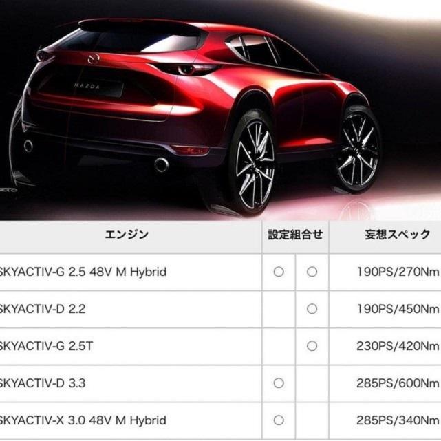 2022 Mazda CX-50