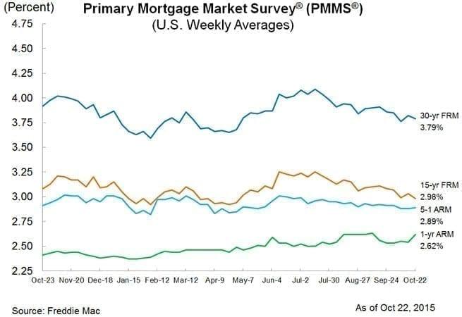 pmms_chart (3)