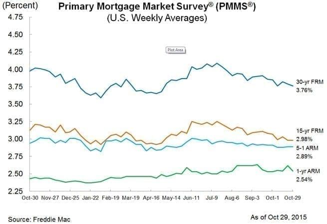pmms_chart (4)