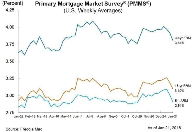 pmms_chart (2)