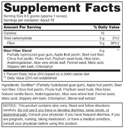 Maxi Fiber Supplement Facts
