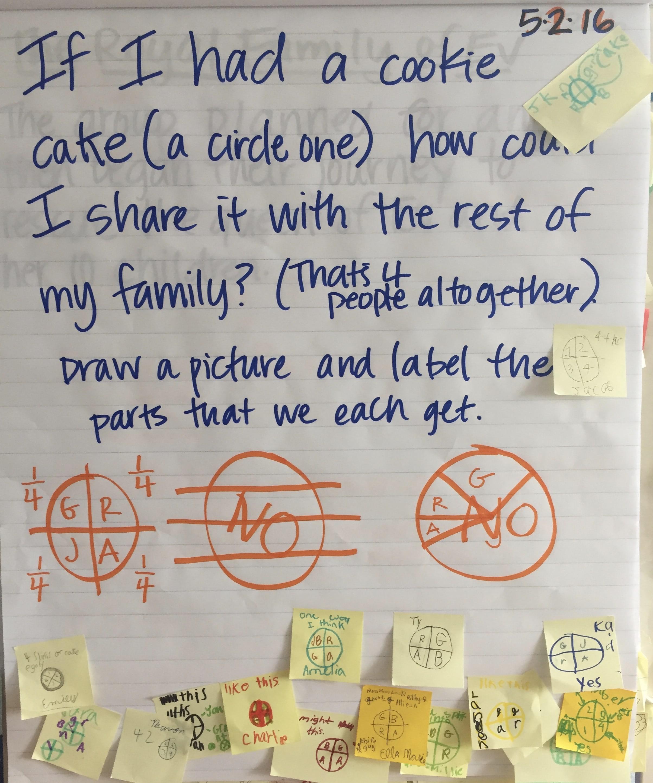 Second Grade Math Warm Ups Week Of May 2 6