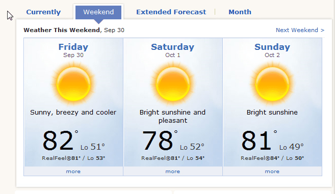 The weather forecast for opening weekend of the Red River Revel.