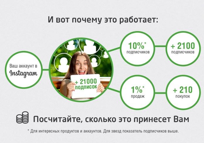 21instaboss-Prodvizheniye-v-instagram