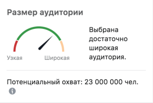 охват инстаграм россия