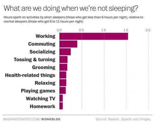 1-Sleeping-US
